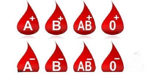 احتیاج به اهدای خون مردم در 5 استان کشور، کمبود همه گروه های خونی